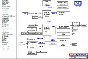 ASUS EeePC P700 Block Diagram