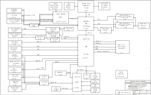 Apple Macbook Pro A1211 15.4″ Block diagram