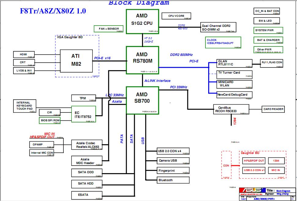 ASUS F8Tr A8Z X80Z schematic diagram – Laptop Schematic
