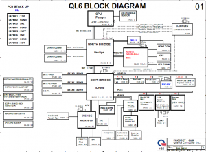 Hasee HP540 Block Diagram