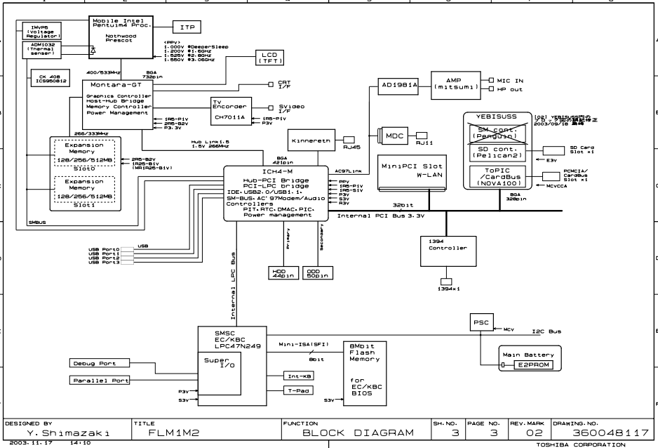 Toshiba Satellite A40 A45 Schematic Diagram  U2013 Laptop Schematic