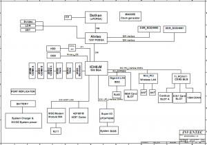 Toshiba Satellite M45 Block Diagram