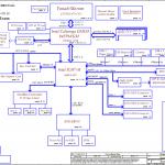 Toshiba Satellite P200 P205 schematic(LA-3711P)