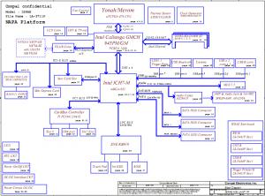 Toshiba Satellite P200 P205 Block Diagram