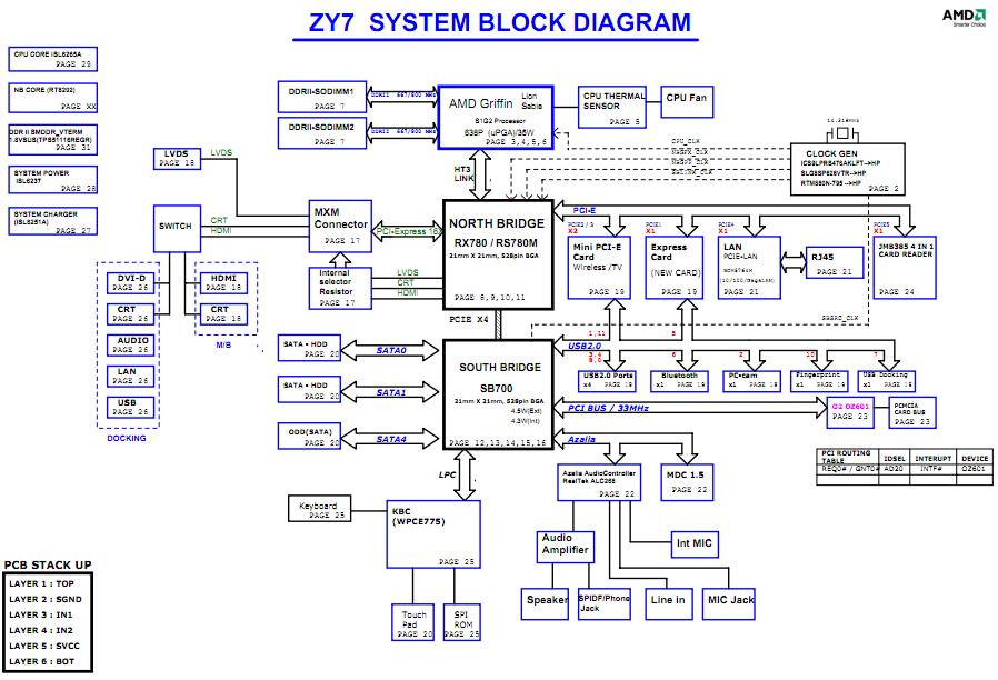 acer travelmate 7230 7530 schematic zy7 mainboard laptop schematic rh laptopschematic com Schematic Diagram Symbols Schematic Diagram Example
