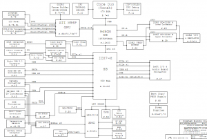 Apple MacBook Pro 17″ A1151 Block diagram