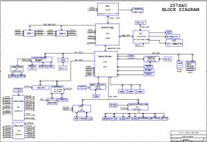 Fujitsu Siemens Amilo D1845 Block Diagram