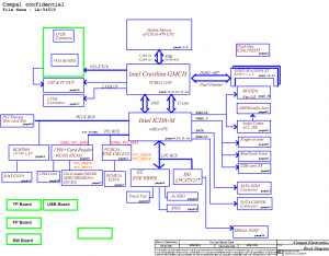 LA-3591P Block Diagram