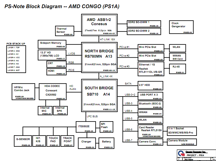 quanta page 21 laptop schematic rh laptopschematic com schematic block diagram of computer schematic block diagram of computer