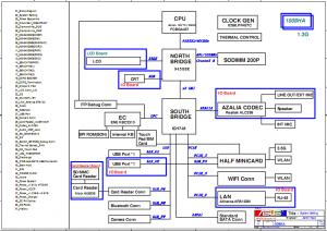 ASUS EeePC 1008HA Block Diagram