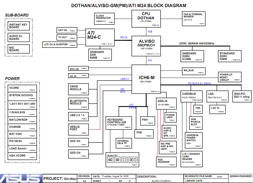 Compaq Presario B2800 Schematic Diagram  U2013 Laptop Schematic