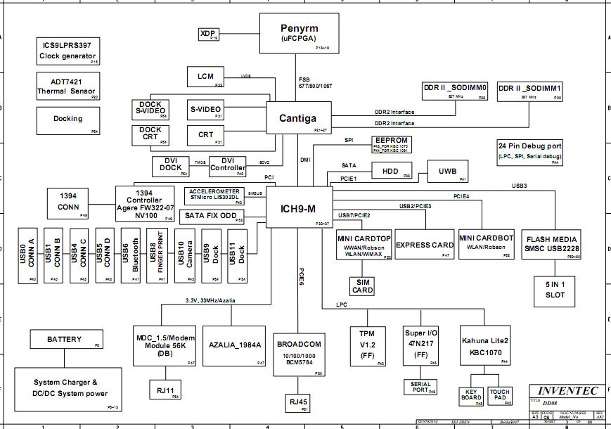 Hp Compaq 6530b 6730b Schematic Diagram Dd08   U2013 Laptop