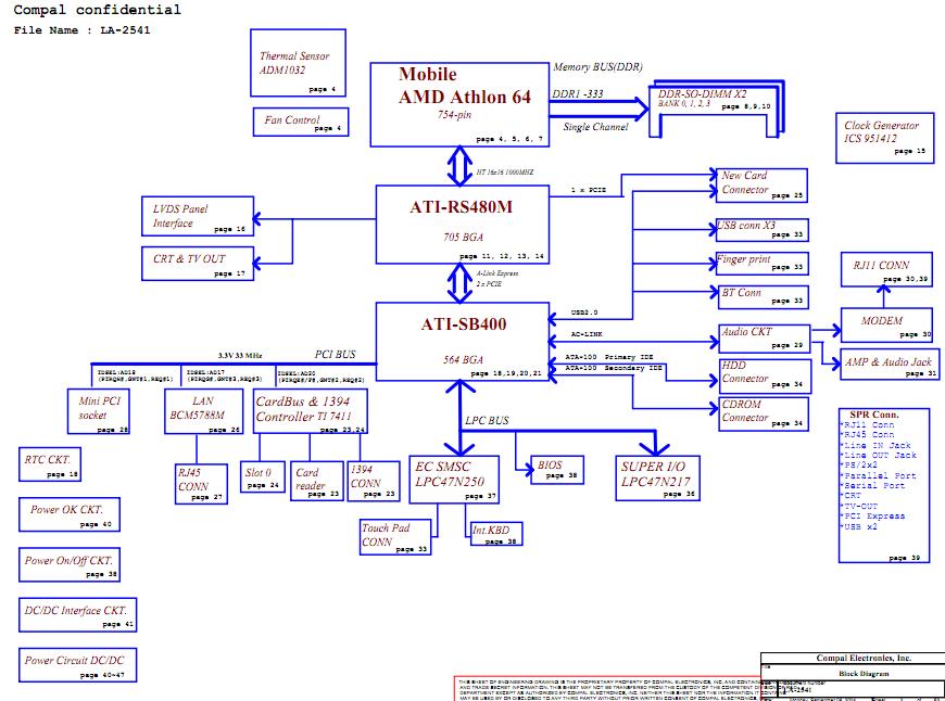 Hp Compaq Nx6125 Schematic  Epw00 La-2541