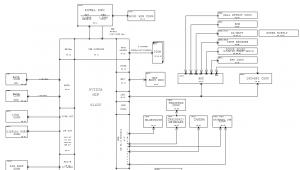 Apple K86 Block Diagram