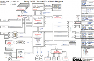 Dell Inspiron N5010 (AMD) Block Diagram