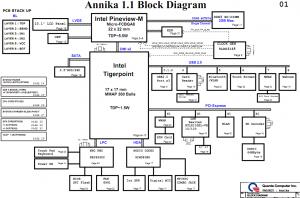 HP Mini 210 Block Diagram