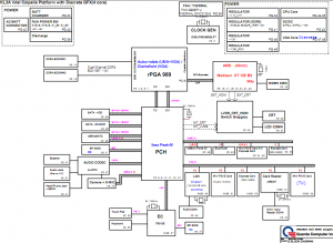 Lenovo Ideapad Y560 Block Diagram