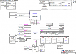 Lenovo Ideapad Y560 Block Diagram,UMA
