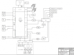 MacBook Air A1370 Block Diagram