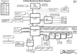 IBM      Lenovo       Schematics        Page 11     Laptop Schematic