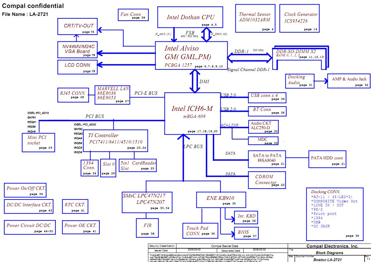 Http:%7C%7Cwww*laptopschematic*com%7Cwp Content%7Cuploads%7C2011%7C05%7CToshiba Satellite M50 M55 Tecra A5 Block Diagram*pngon Toshiba Satellite Schematic Diagram