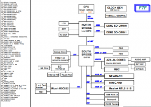 ASUS F7F Block Diagram