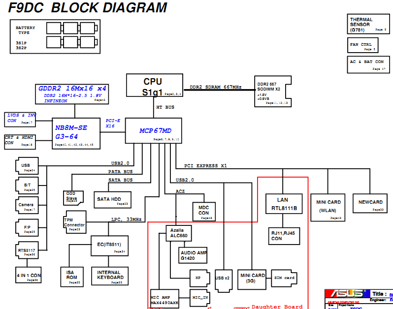 similiar asus power wiring diagram keywords wiring diagram for msi computer wiring get image about wiring