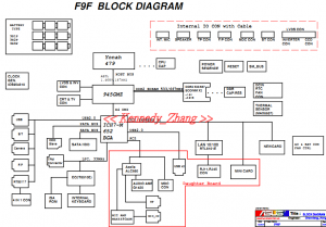 ASUS F9F Block Diagram