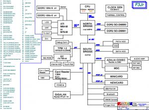 Asus F3Jr Block Diagram
