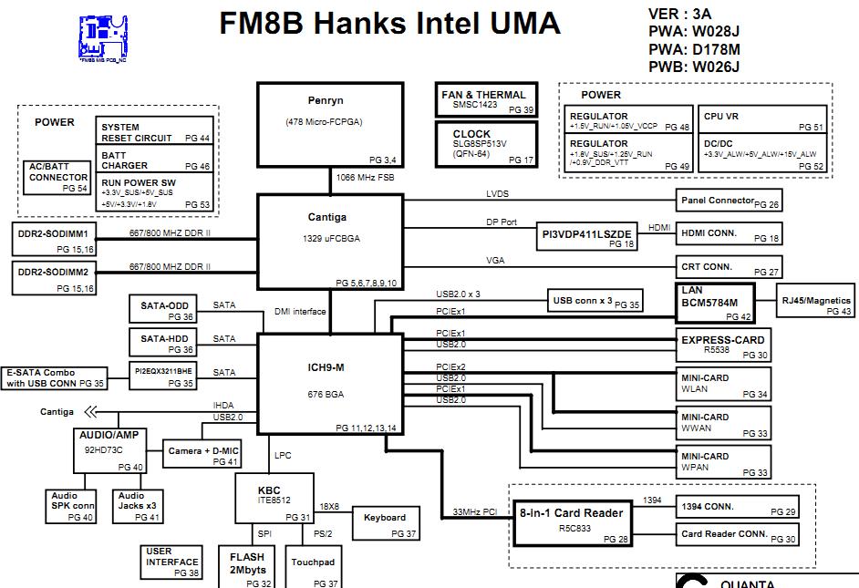 dell studio 1555 schematic  u0026 boardview  fm8b uma  u2013 laptop schematic