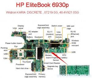 HP    EliteBook     Laptop Schematic