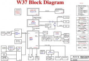 Fujitsu Siemens Amilo A1650 Block Diagram