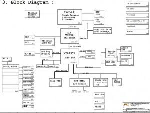 Fujitsu Siemens Amilo Li 1705 Block Diagram
