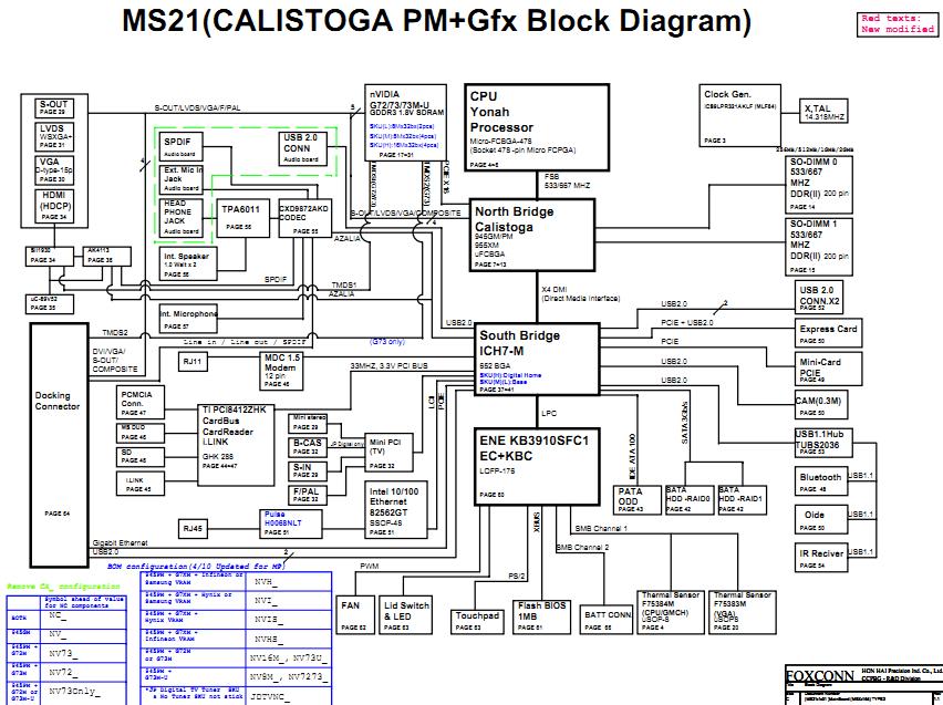 Schematic Block Diagram Ge Bluetooth. . Wiring Diagram on