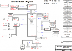 Acer Aspire 1430 1830 1830t Schematic Jv10 Cs additionally Iphone Motherboard Diagram also Power Supply Block besides Secure Door Lock in addition Block Diagram Designs. on motherboard block diagram