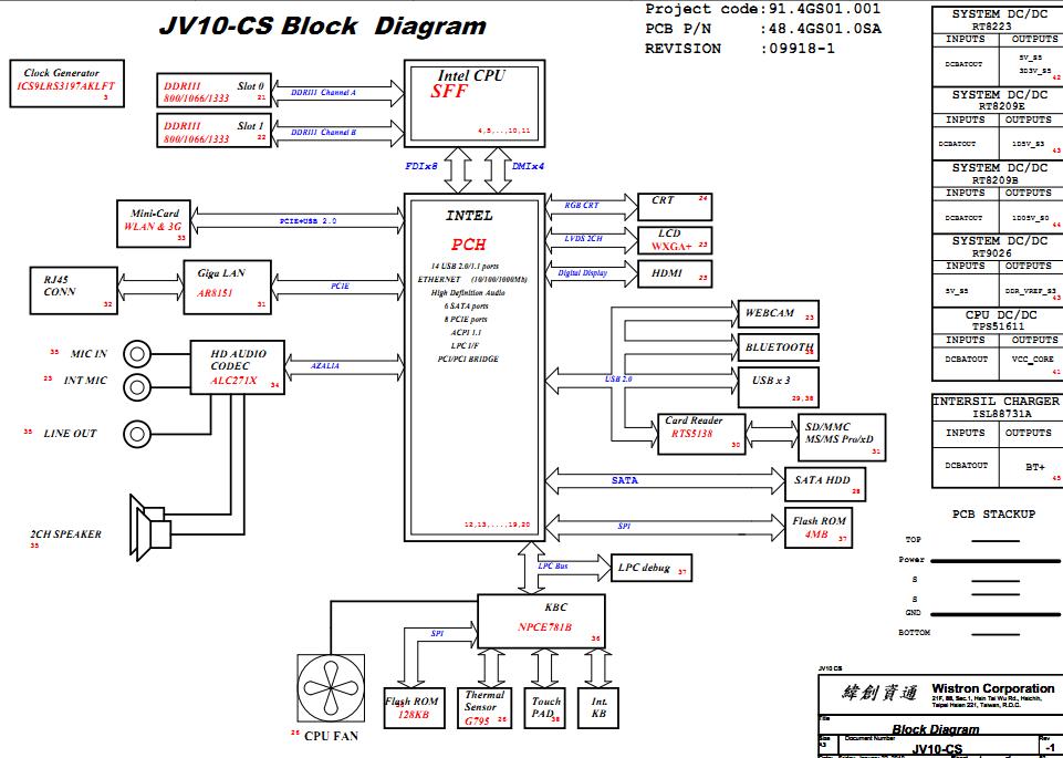 acer aspire 1430  1830  1830t schematic  jv10