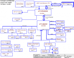 Acer Aspire 5034WXMi Block Diagram