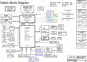 Acer Extensa 5210 5610,TM5710 5310 Block Diagram