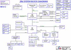 Acer Extensa 5635 Block Diagram