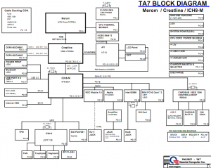 Gateway CX2755 (TA7) Block Diagram