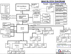 Gateway M465-E MX6708 Block Diagram
