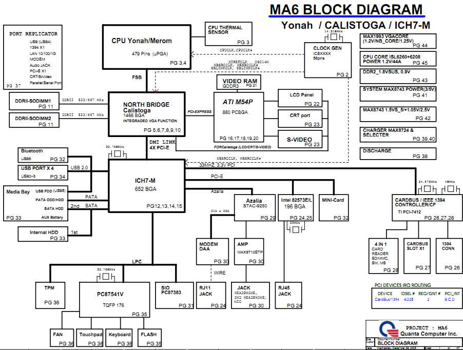 Gateway M465 E Mx6708 Schematic Ma6 Laptop Schematic