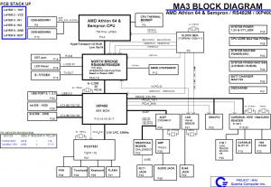 Gateway MX6453 MX6454 MX6448 Block Diagram