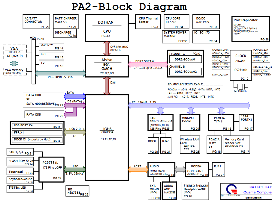Gateway Schematics – Page 3 – Laptop Schematic on