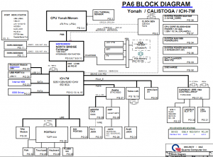 Gateway MX87xx,M685,NX860X Block Diagram