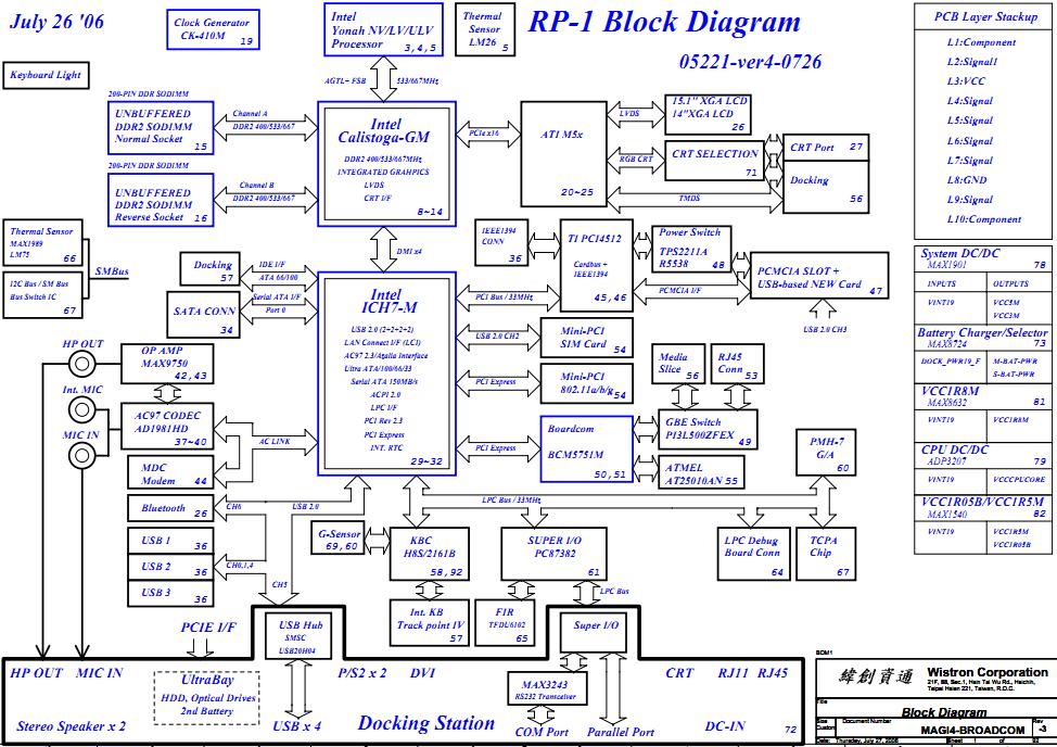 Ibm Thinkpad R60e Schematic  Rp