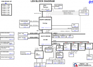 Lenovo 3000 G430 (LE6) Block Diagram