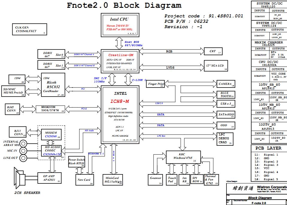 lenovo 3000 n220 schematic  f