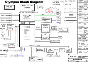 Lenovo Ideapad U330 Block Diagram