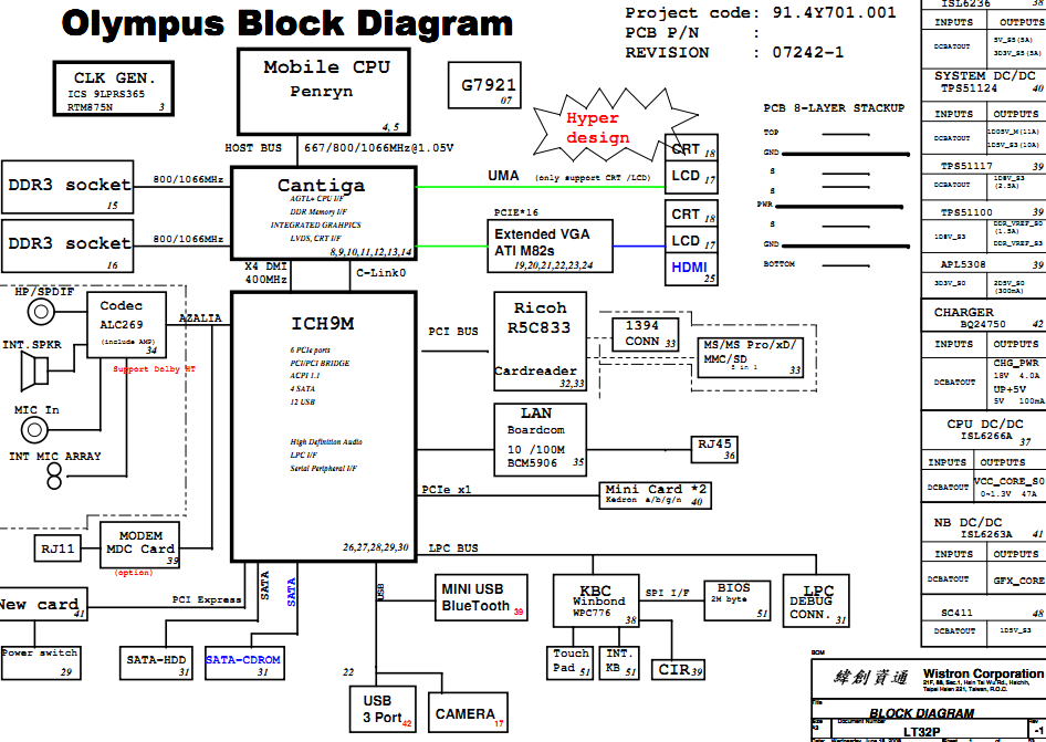 Lenovo Ideapad U330 Schematic  Lt32p  U2013 Laptop Schematic